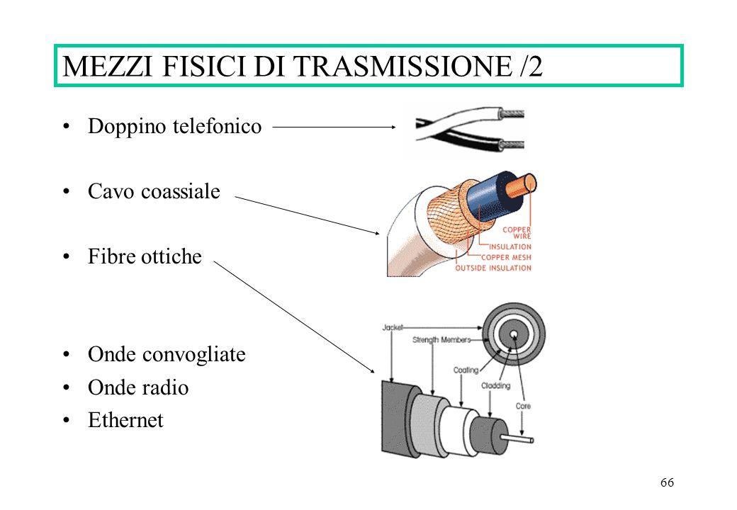 66 Doppino telefonico Cavo coassiale Fibre ottiche Onde convogliate Onde radio Ethernet MEZZI FISICI DI TRASMISSIONE /2