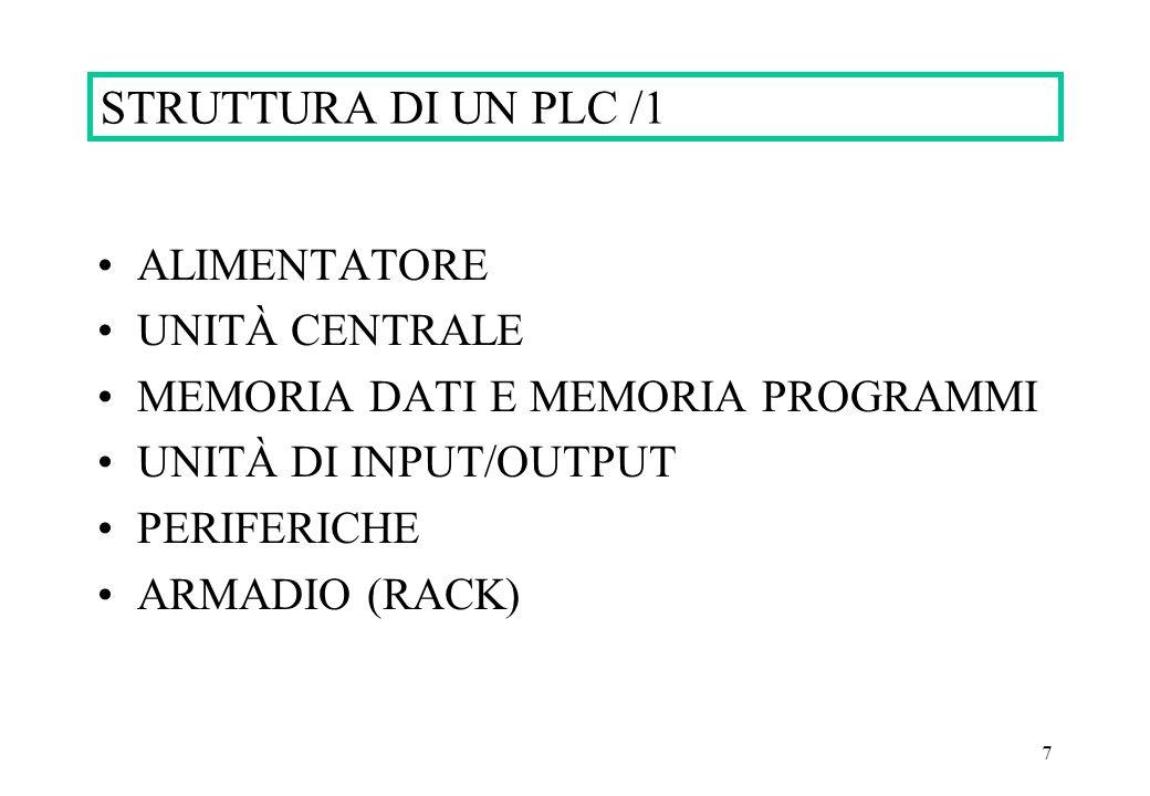 7 STRUTTURA DI UN PLC /1 ALIMENTATORE UNITÀ CENTRALE MEMORIA DATI E MEMORIA PROGRAMMI UNITÀ DI INPUT/OUTPUT PERIFERICHE ARMADIO (RACK)