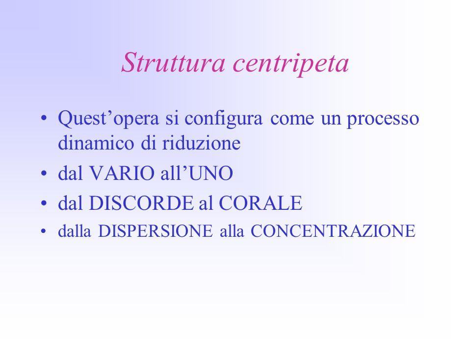 Struttura centripeta Questopera si configura come un processo dinamico di riduzione dal VARIO allUNO dal DISCORDE al CORALE dalla DISPERSIONE alla CONCENTRAZIONE