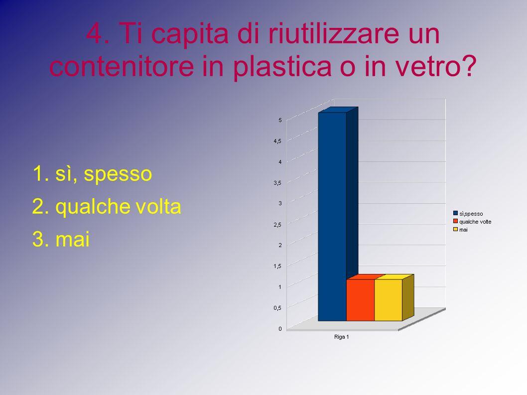 4. Ti capita di riutilizzare un contenitore in plastica o in vetro? 1. sì, spesso 2. qualche volta 3. mai