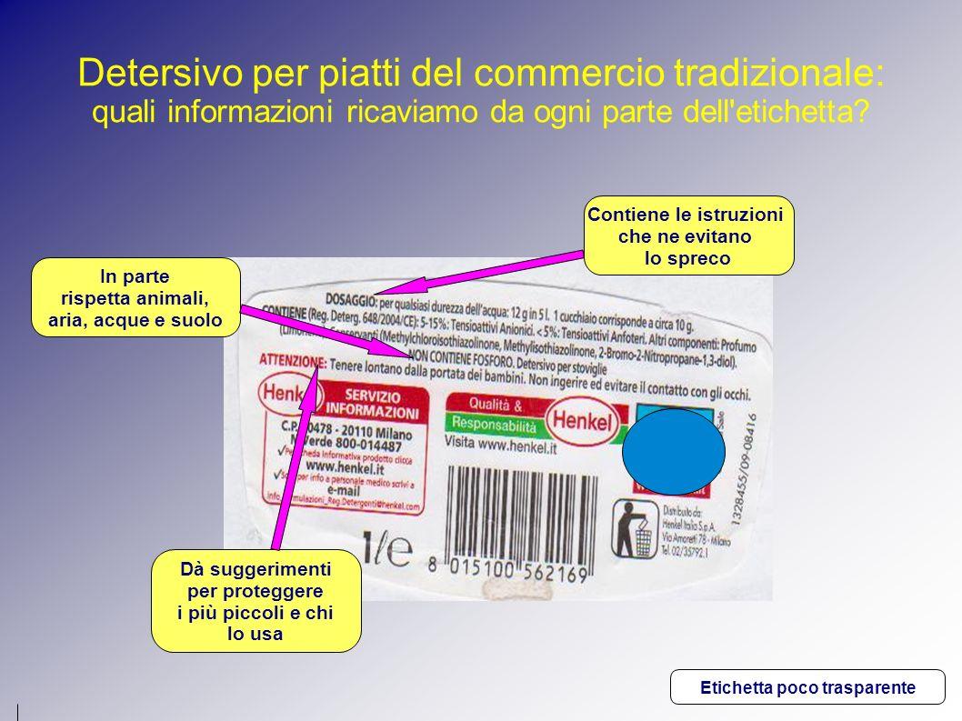 Detersivo per piatti del commercio tradizionale: quali informazioni ricaviamo da ogni parte dell'etichetta? Contiene le istruzioni che ne evitano lo s