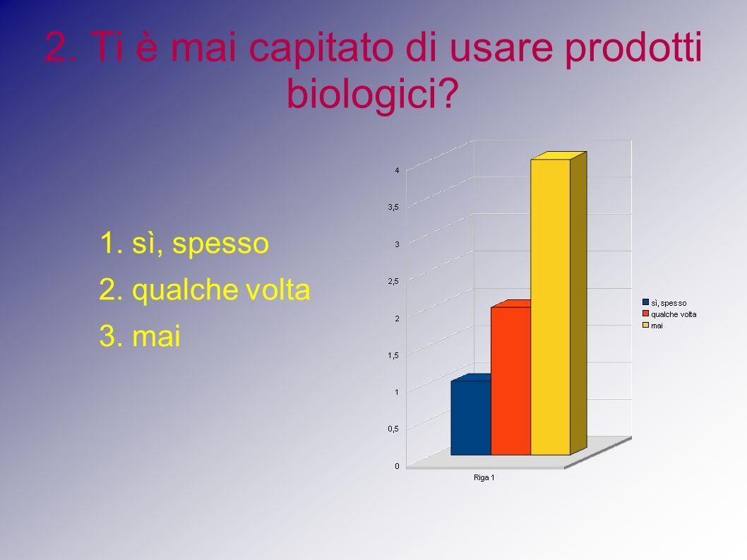2. Ti è mai capitato di usare prodotti biologici? 1. sì, spesso 2. qualche volta 3. mai