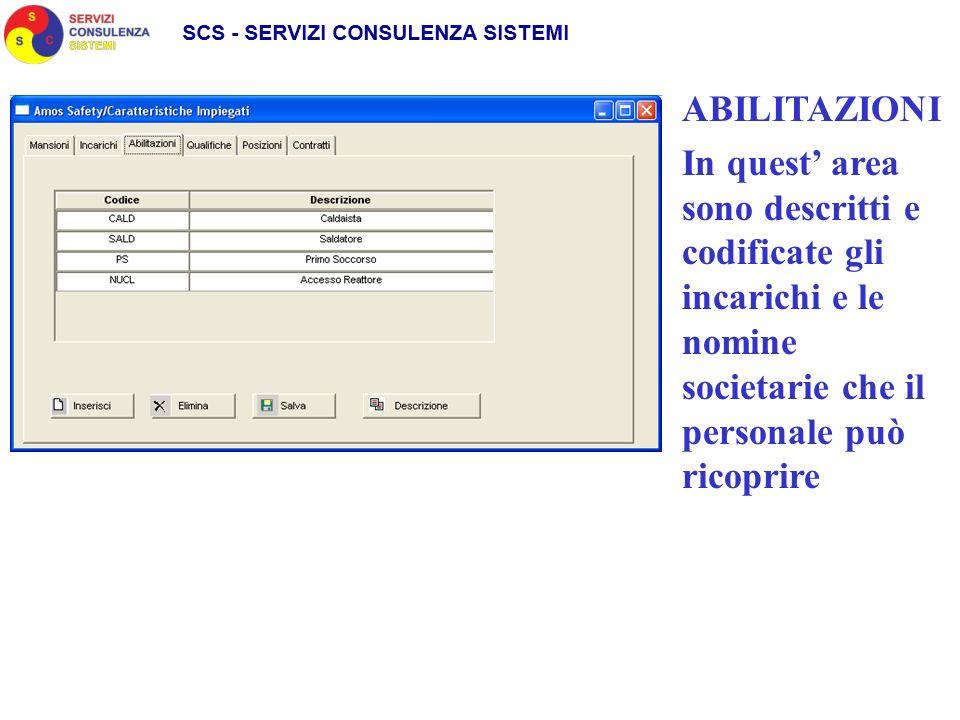 ABILITAZIONI In quest area sono descritti e codificate gli incarichi e le nomine societarie che il personale può ricoprire