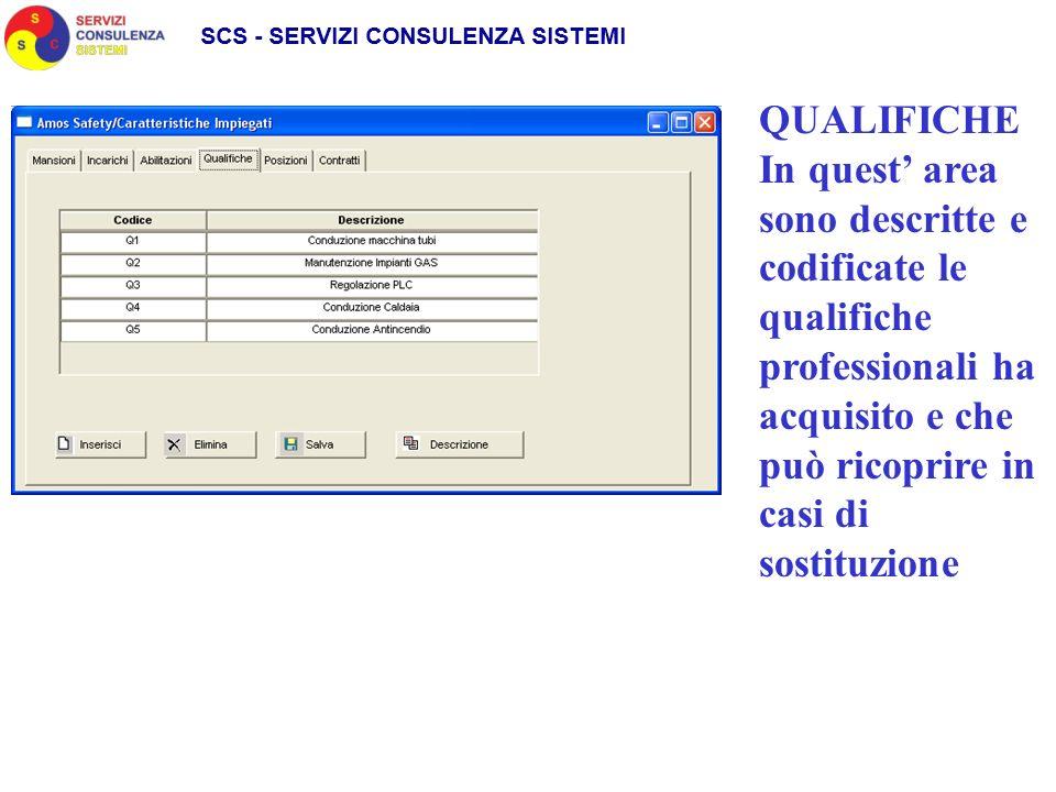 QUALIFICHE In quest area sono descritte e codificate le qualifiche professionali ha acquisito e che può ricoprire in casi di sostituzione