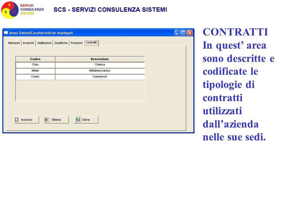CONTRATTI In quest area sono descritte e codificate le tipologie di contratti utilizzati dallazienda nelle sue sedi.