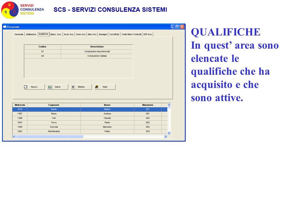 QUALIFICHE In quest area sono elencate le qualifiche che ha acquisito e che sono attive.