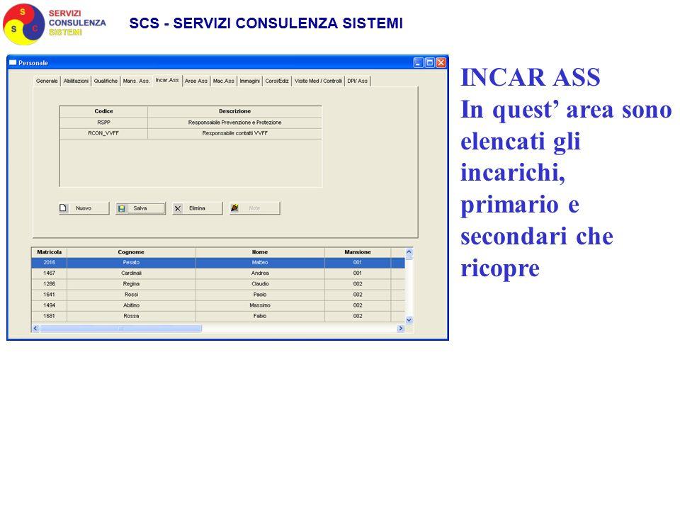 INCAR ASS In quest area sono elencati gli incarichi, primario e secondari che ricopre