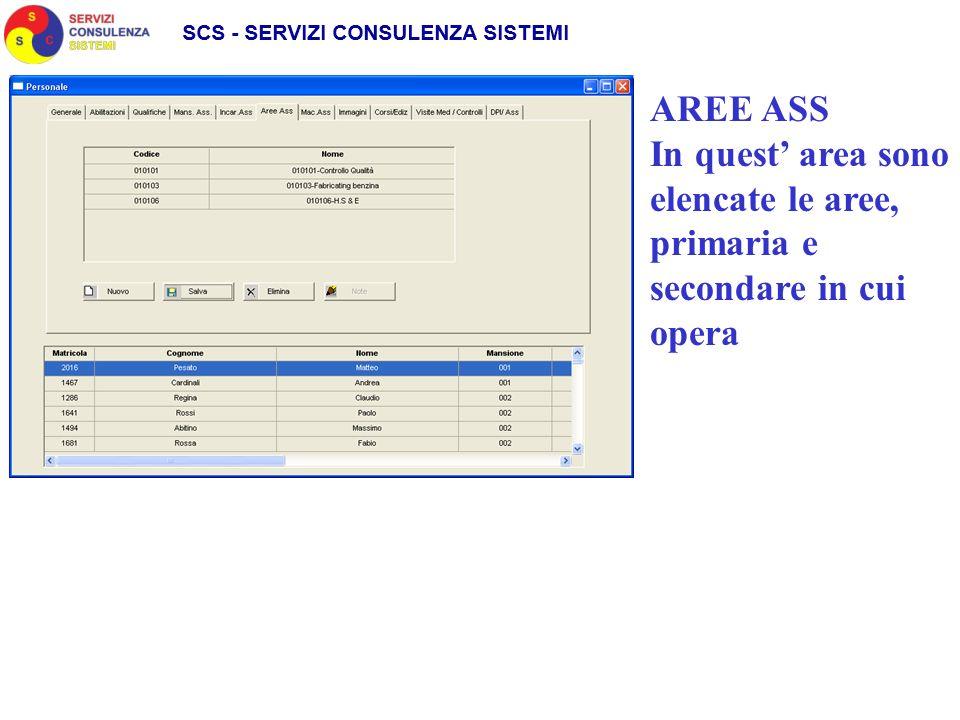 AREE ASS In quest area sono elencate le aree, primaria e secondare in cui opera