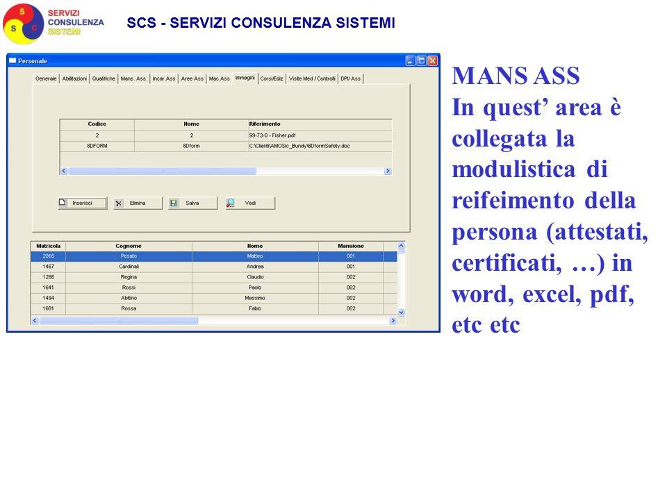 MANS ASS In quest area è collegata la modulistica di reifeimento della persona (attestati, certificati, …) in word, excel, pdf, etc etc