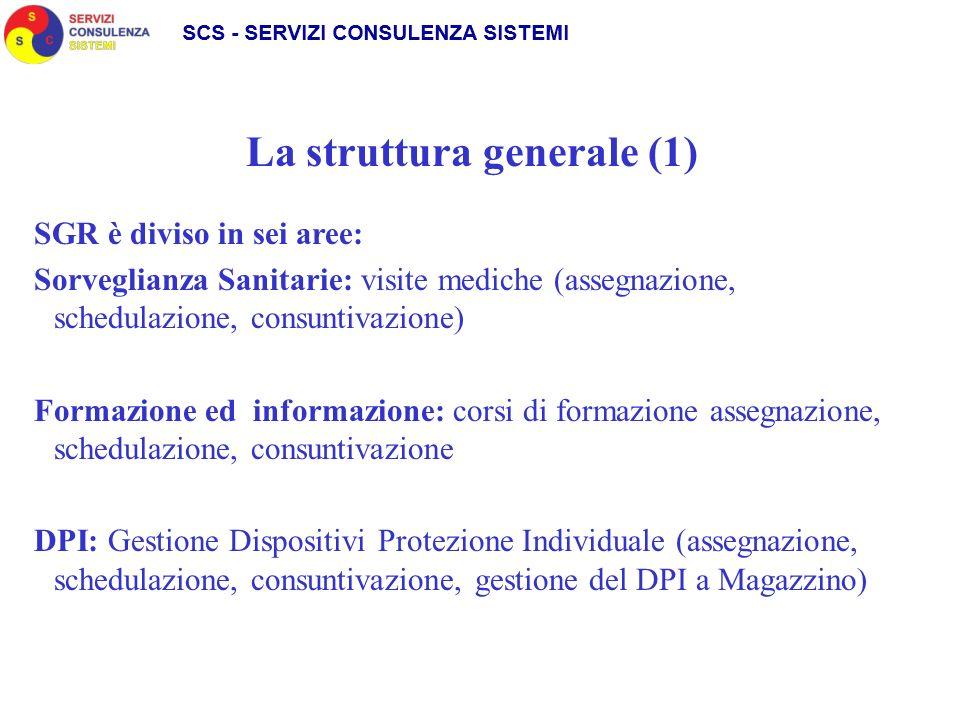 La struttura generale (1) SGR è diviso in sei aree: Sorveglianza Sanitarie: visite mediche (assegnazione, schedulazione, consuntivazione) Formazione ed informazione: corsi di formazione assegnazione, schedulazione, consuntivazione DPI: Gestione Dispositivi Protezione Individuale (assegnazione, schedulazione, consuntivazione, gestione del DPI a Magazzino)