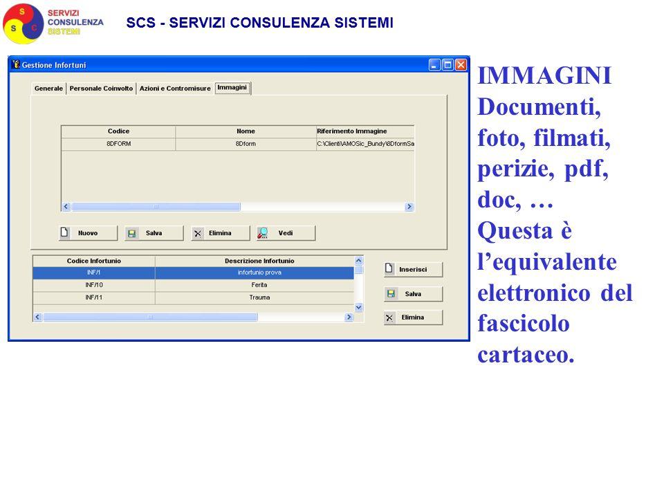 IMMAGINI Documenti, foto, filmati, perizie, pdf, doc, … Questa è lequivalente elettronico del fascicolo cartaceo.