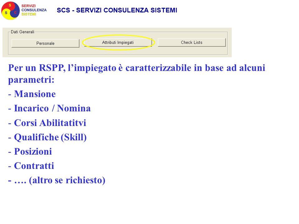 Per un RSPP, limpiegato è caratterizzabile in base ad alcuni parametri: - Mansione - Incarico / Nomina - Corsi Abilitatitvi - Qualifiche (Skill) - Posizioni - Contratti - ….