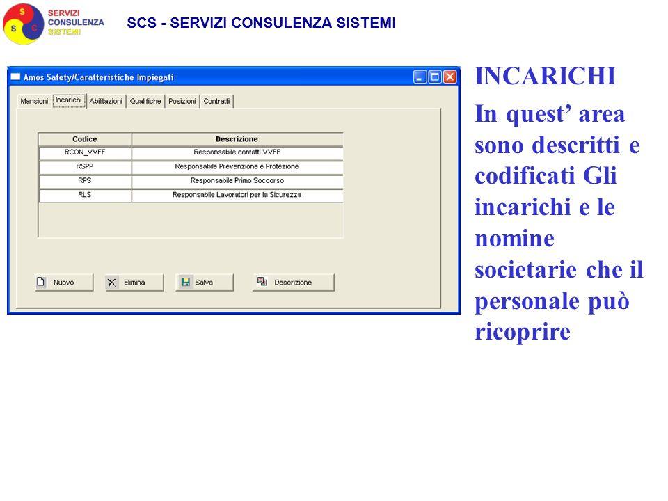 INCARICHI In quest area sono descritti e codificati Gli incarichi e le nomine societarie che il personale può ricoprire