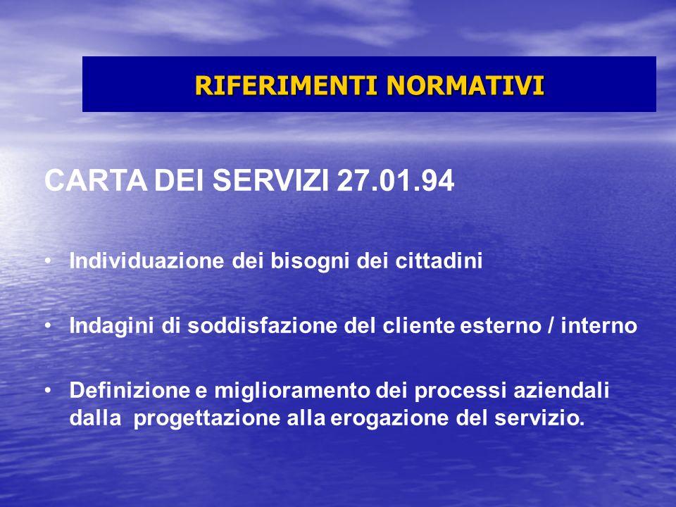 RIFERIMENTI NORMATIVI CARTA DEI SERVIZI 27.01.94 Individuazione dei bisogni dei cittadini Indagini di soddisfazione del cliente esterno / interno Defi