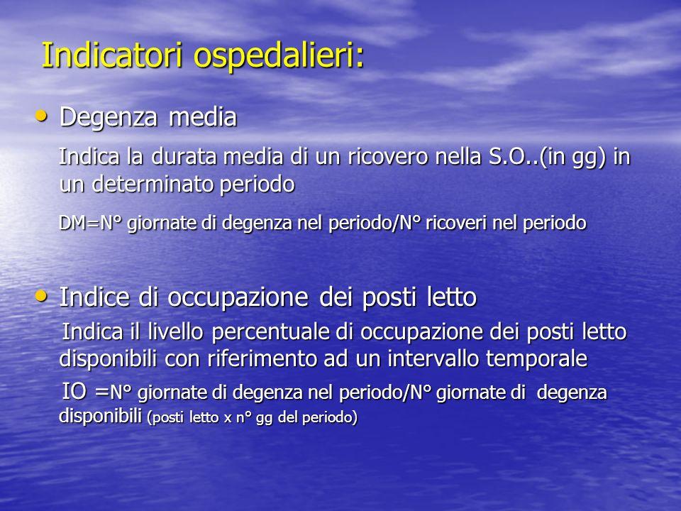 Indicatori ospedalieri: Degenza media Degenza media Indica la durata media di un ricovero nella S.O..(in gg) in un determinato periodo Indica la durat