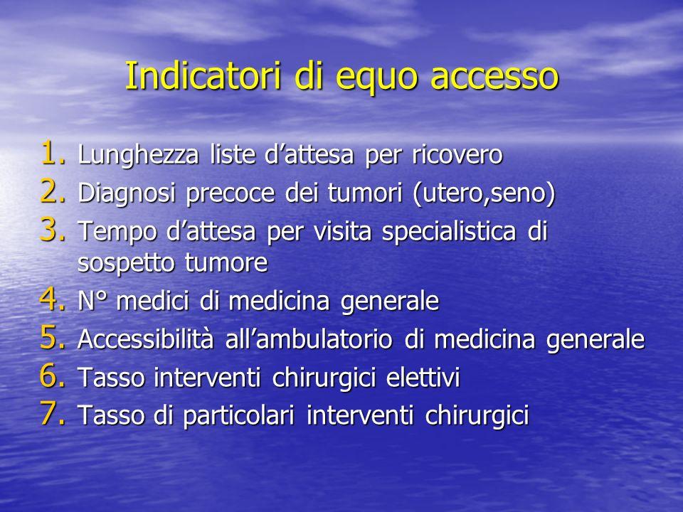 Indicatori di equo accesso 1. Lunghezza liste dattesa per ricovero 2. Diagnosi precoce dei tumori (utero,seno) 3. Tempo dattesa per visita specialisti