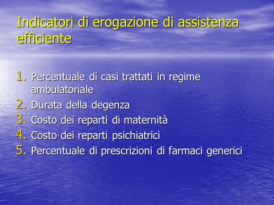 Indicatori di erogazione di assistenza efficiente 1. Percentuale di casi trattati in regime ambulatoriale 2. Durata della degenza 3. Costo dei reparti