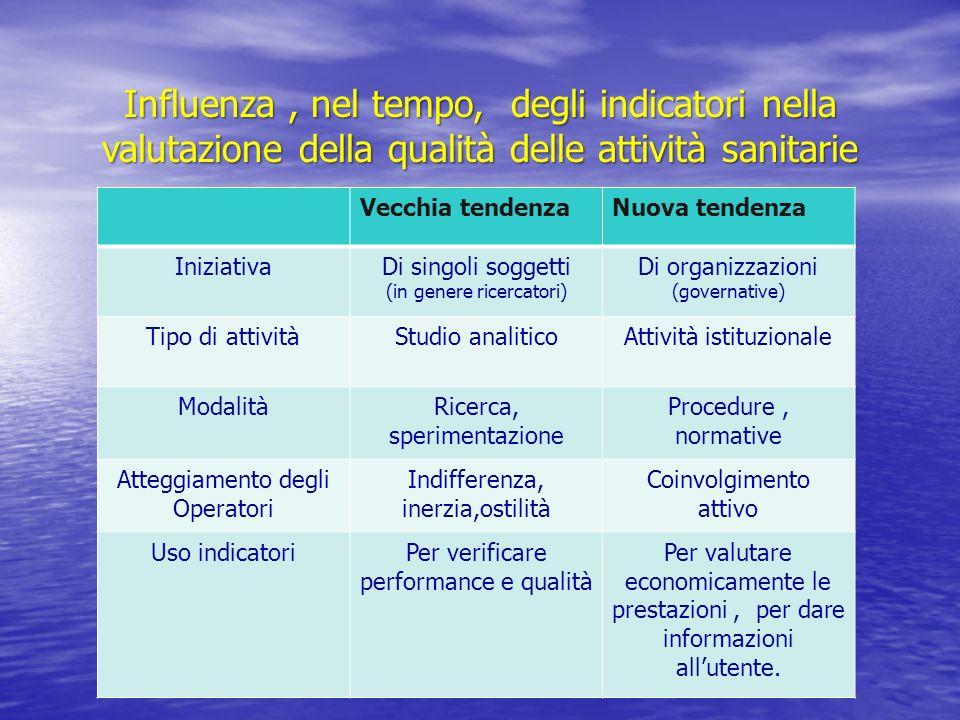 Vecchia tendenzaNuova tendenza IniziativaDi singoli soggetti (in genere ricercatori) Di organizzazioni (governative) Tipo di attivitàStudio analiticoA