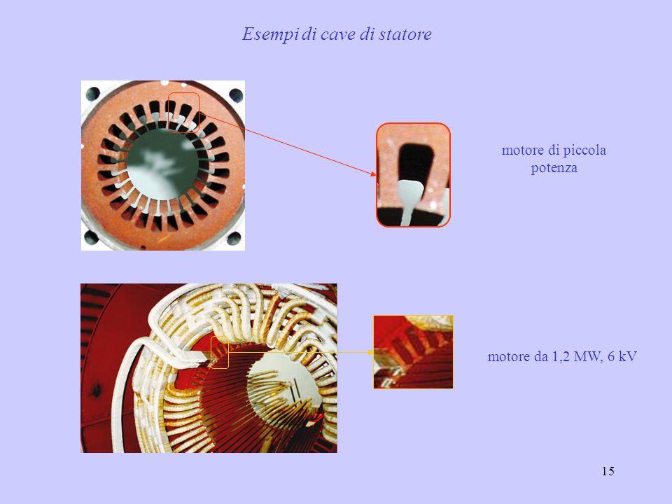 16 Avvolgimento di statore avvolto, embricato, 4 poli, 3 cave per polo e per fase statore di motore da 6 MW, 6 kV avvolgimento embricato, 4 poli