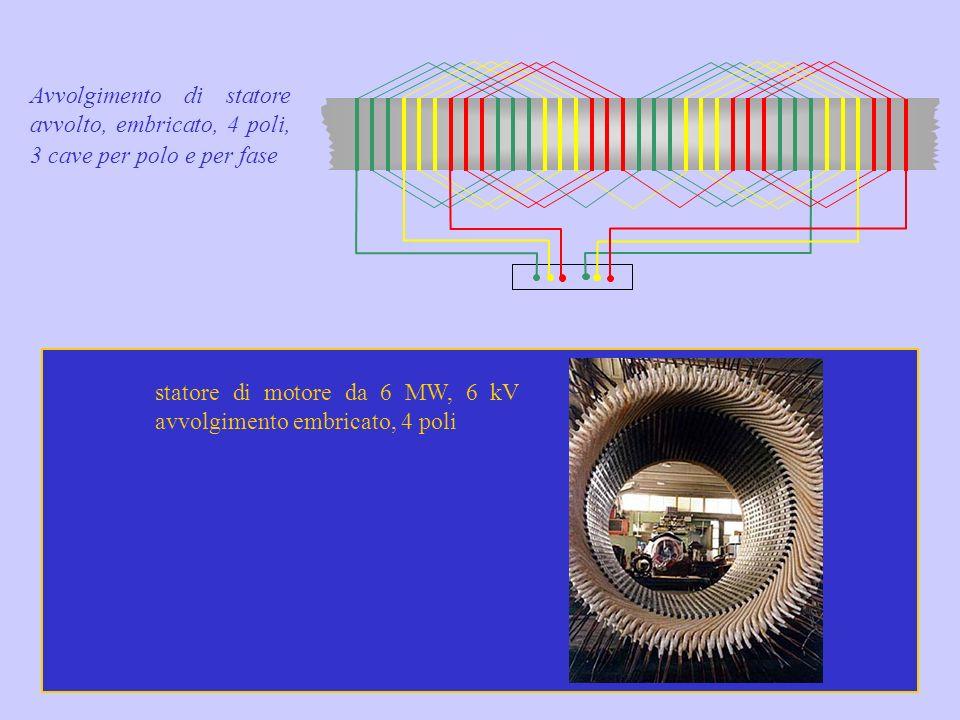 17 avvolgimento ondulato, 6 kV, 4 poli, 6 cave per polo e per fase Avvolgimento di statore avvolto, ondulato, 4 poli, tre cave per poli e per fase