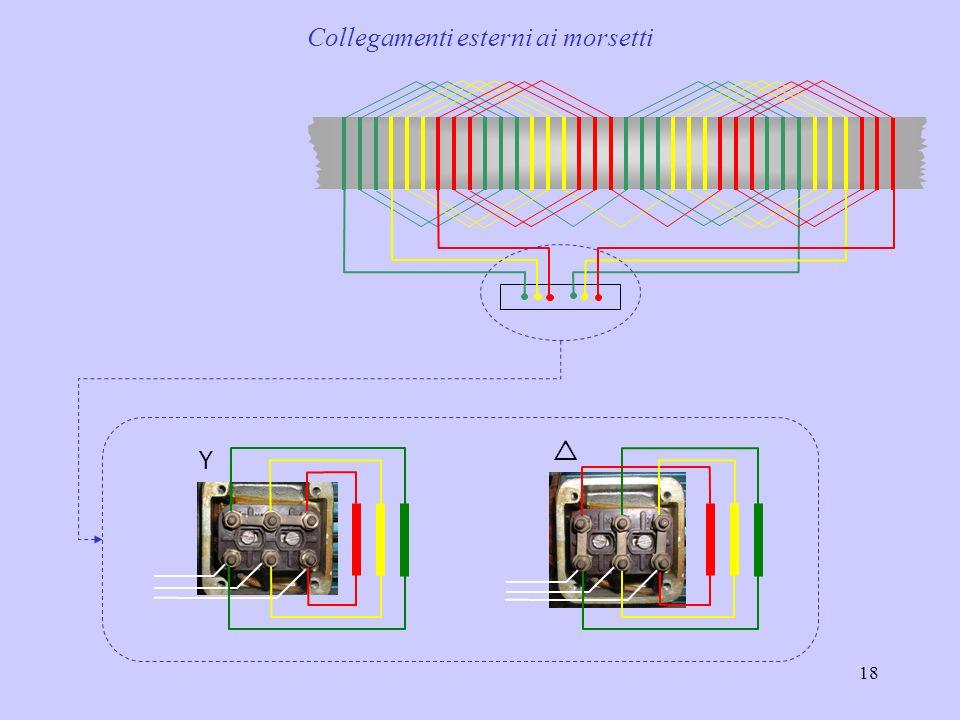 19 L D conduttori attivi cave di statore connessioni frontali Statore di un motore di potenza - 1,2 MW - 6 kV – avvolgimento ondulato