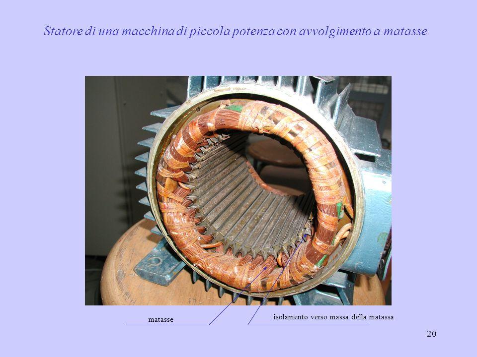 21 Motore da 5 kW, 380 V Particolare dellisolamento verso massa di una matassa nello statore di una macchina di piccola potenza
