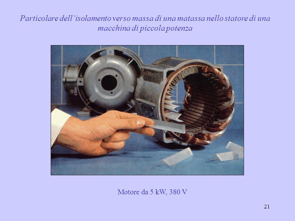 22 Rotore avvolto di un motore di potenza - 1,2 MW - 6 kV L cave di rotore canali di raffreddamento