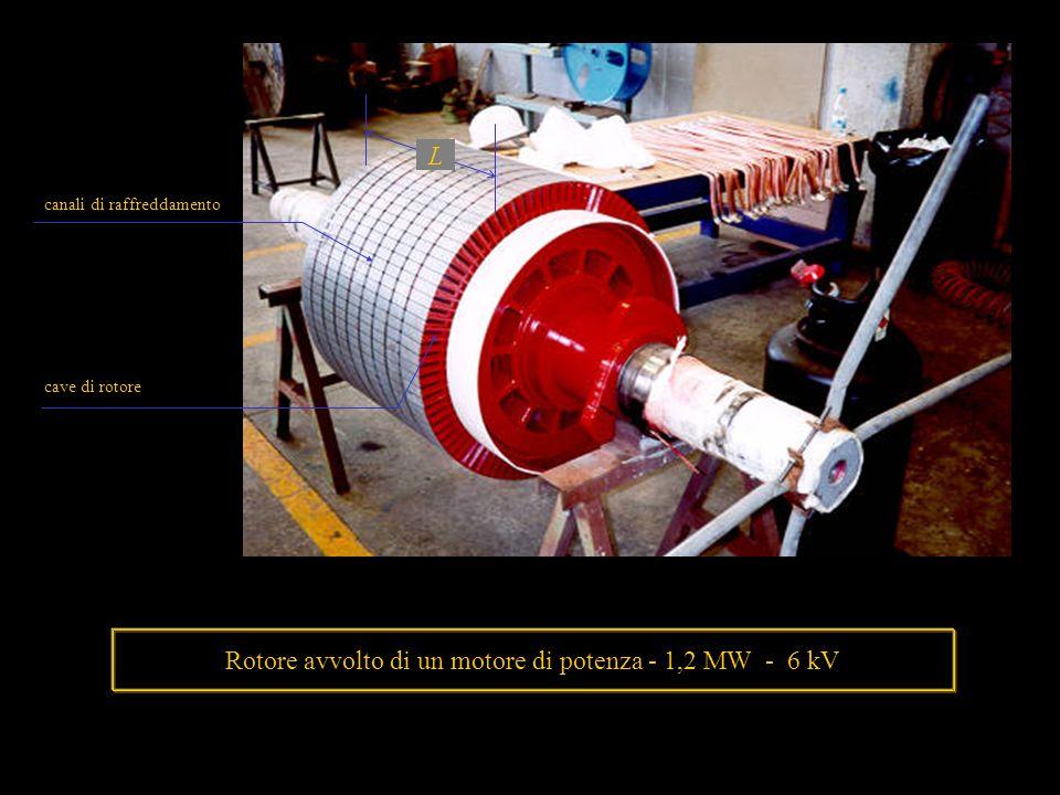 23 Rotore avvolto, avvolgimento embricato, in corto circuito