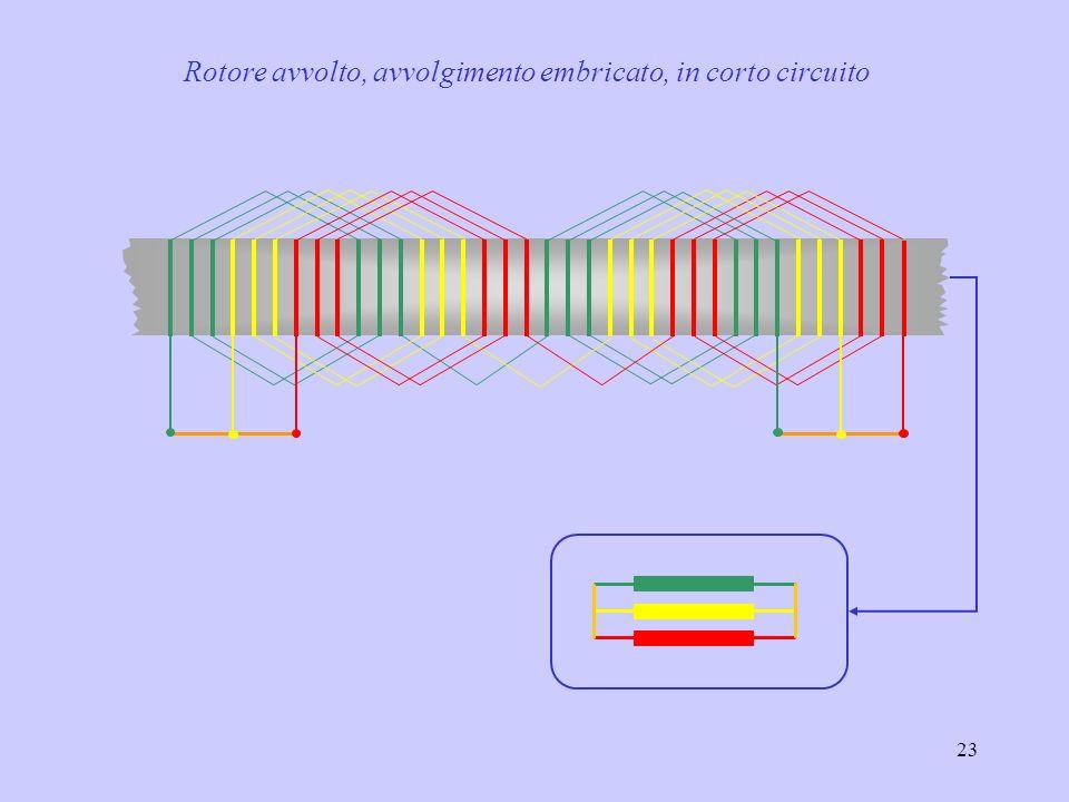 24 circuito esterno anelli spazzole Rotore avvolto, avvolgimento embricato, connessione ad anelli