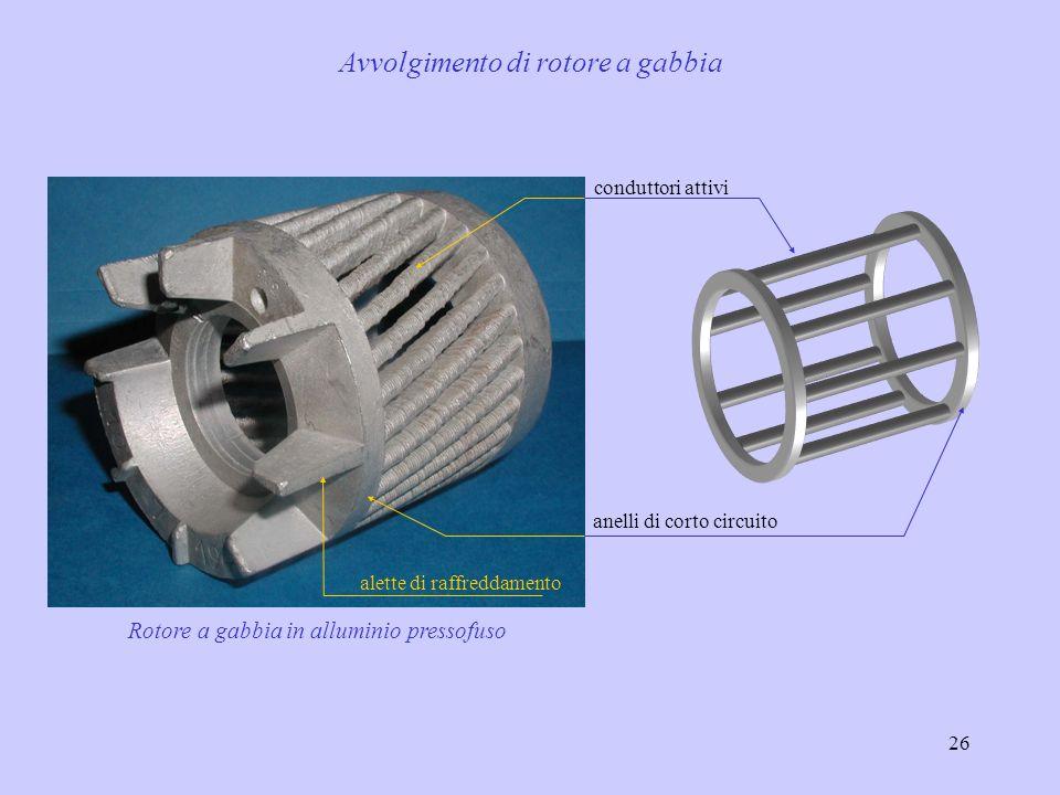 27 anelli di corto circuito con alette di raffreddamento Avvoglimento di rotore a gabbia in motori di piccola potenza