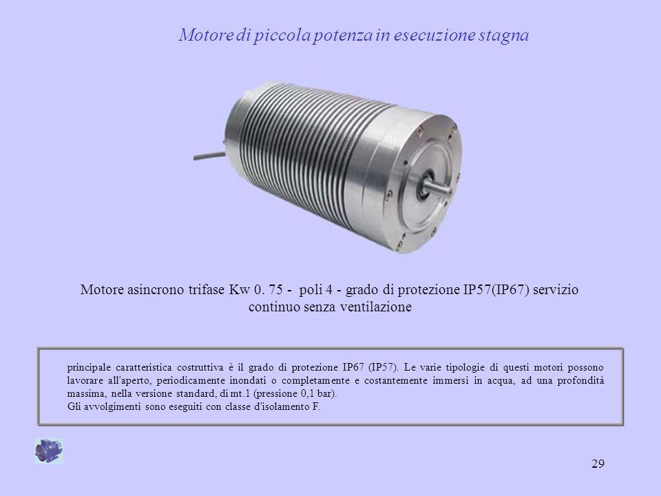30 fem indotta in ciascuna fase del rotore fermo (n = 0) fem indotta in ciascuna fase del rotore in rotazione fem indotta nellavvolgimento di rotore fem indotta a rotore fermo (s = 1) fem indotta a rotore in movimento (s 1) 4 – caratteristiche elettriche