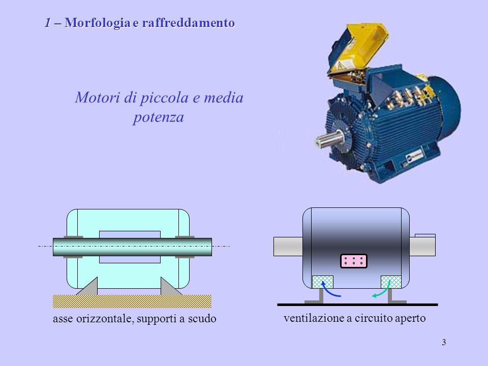 4 Motore di potenza alette di raffreddamento asse orizzontale, supporti a cavalletto, raffreddamento a circuito aperto