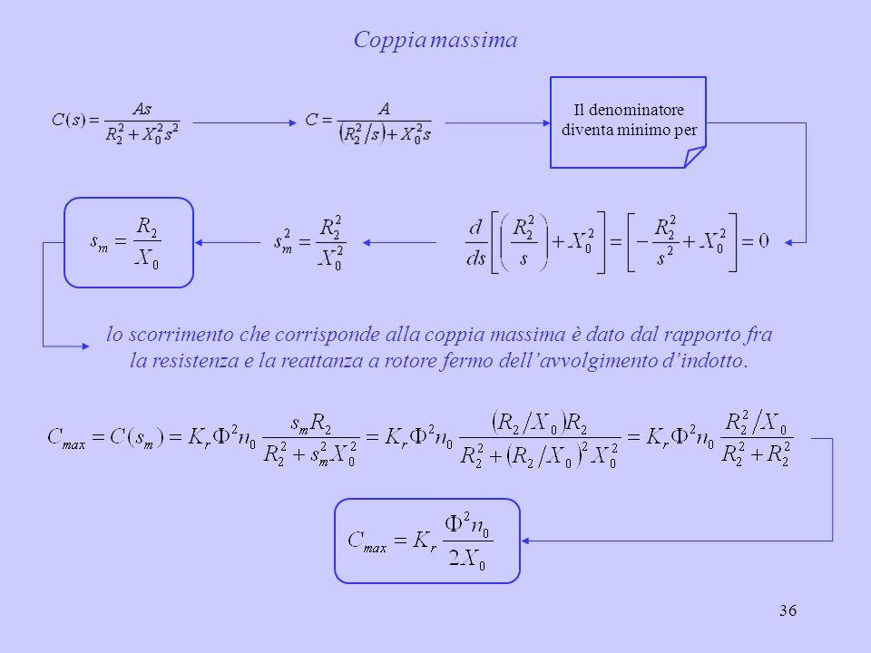 37 C n s 0 0 1 n0n0 C max C avv R 2a R 2b R 2c R 2d R 2a < R 2b < R 2c < R 2d R 2c = X 0 Caratteristica meccanica coppia massima scorrimento per la coppia massima s m = R 2 /X 0 coppia di avviamento massima per R 2 = X 0 (s m = 1)