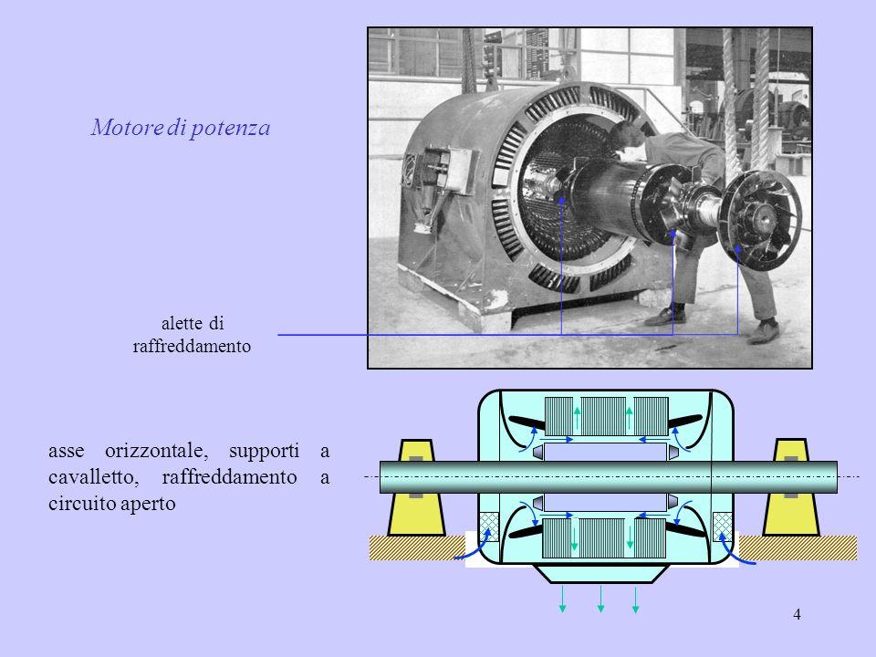 5 reggispinta cuscinetti di guida Motore ad asse verticale