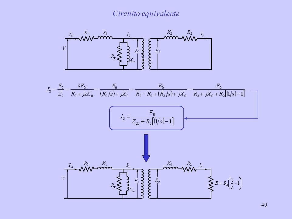 41 Fattore di trasporto K NE st : numero di spire efficaci di statore (conduttori in serie per fase e per paia poli) NE rt : numero spire efficaci di rotore (conduttori in serie per fase e per paia poli) f as : fattore di avvolgimento dello statore f ar : fattore di avvolgimento del rotore
