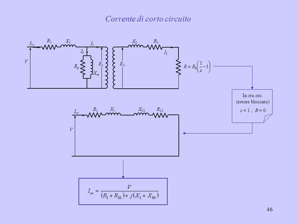 47 R1R1 R2R2 RpRp X1X1 X0X0 XmXm E1E1 E0E0 V I1tI1t I1I1 I 2cc I0I0 R1R1 R2R2 RpRp X1X1 X0X0 XmXm E1E1 E0E0 V I1tI1t I1I1 I2I2 I0I0 Rapporto fra coppia di avviamento e coppia nominale Funzionamento a carico nominale Funzionamento allo spunto (corto circuito)