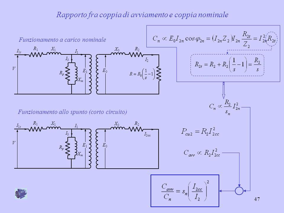 48 O O A B I0I0 I cc V1V1 D C Costruzione del diagramma circolare 5 – diagramma circolare