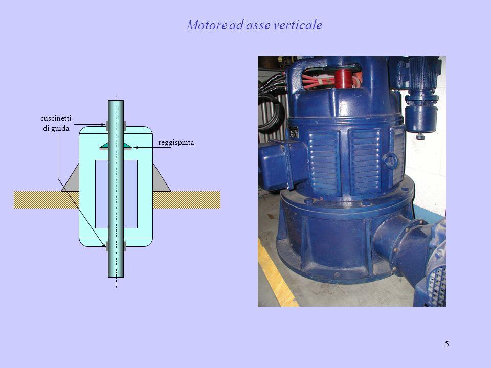 6 L D avvolgimento di statore (induttore) conduttori attivi di rotore (indotto) ferro di rotore ventola di raffreddamento ferro di statore alette di raffreddamento alette rotanti di raffreddamento scudo di supporto cuscinetti Elementi caratteristici di un motore asincrono di media potenza
