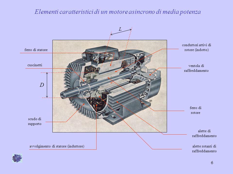 7 D n0n0 M1M1 n Fmm genarata dallavolgimento trifase di statore 2 poli 4 conduttori per polo e per fase Dimensioni e parametri caratteristici V 1, I 1, f 1 2 – Circuiti magnetici