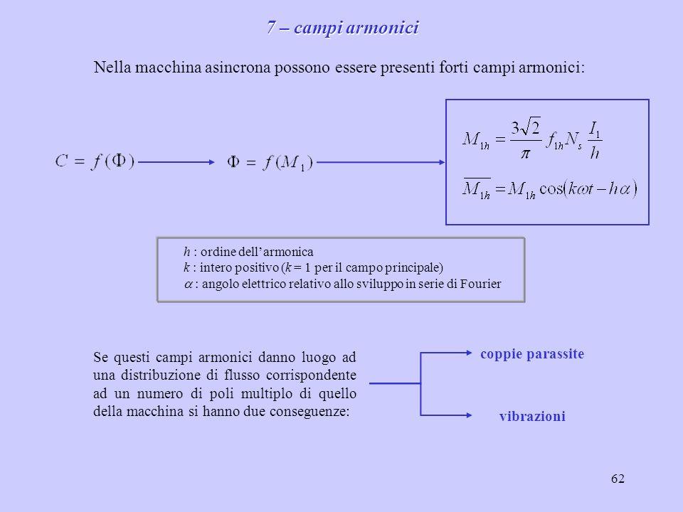 63 C min n C s = 0 Coppie parassite asincrone Si possono originare insellature della curva di coppia con un minimo C min relativo inferiore alla coppia resistente.