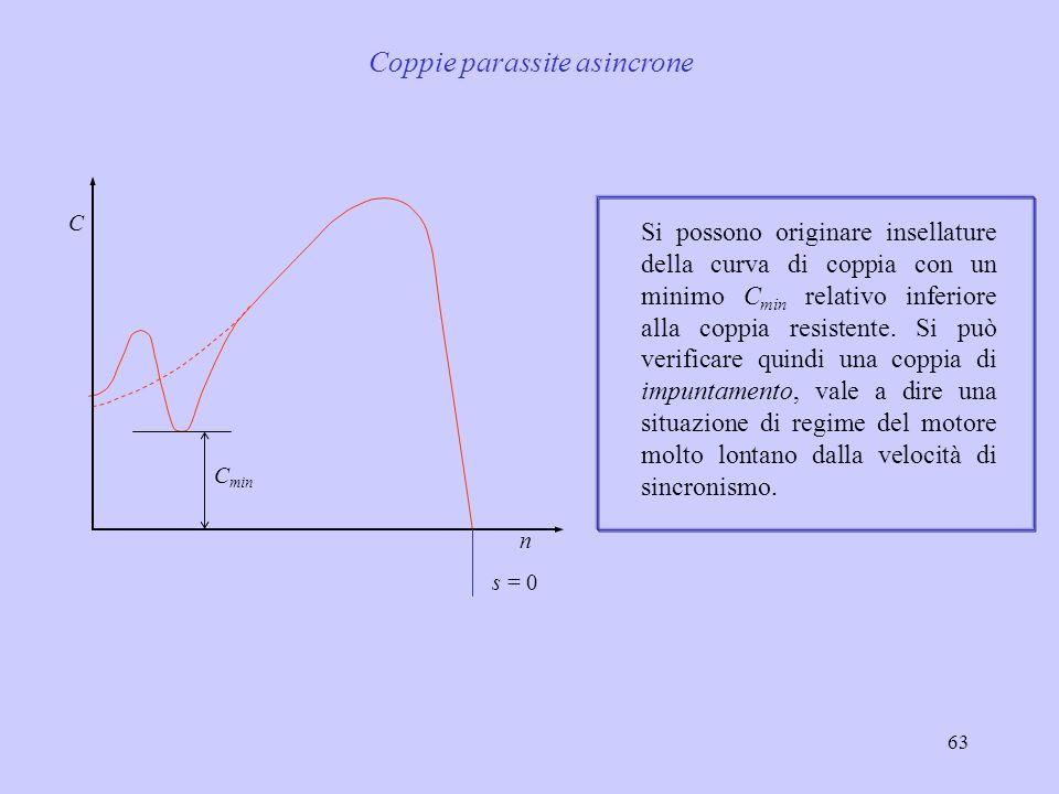 64 Vibrazioni Vibrazioni nel rotore si possono verificare se è Vibrazioni nello statore si possono verificare se è nel rotore: C 2 = 19, 21, 23, 25, 27, 29 nello statore: C 2 = 18, 22, 26, 30 possono verificarsi vibrazioni se è: esempio: p = 4 e C1 = 24 a 50 Hz la frequenza delle vibrazioni è in ogni caso di 600 p/s