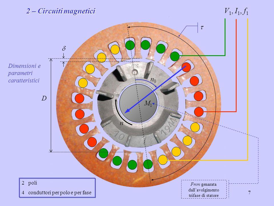 8 velocità di rotazione del campo rotante dinduttore [giri/min] f frequenza di statore flusso al traferro statore frequenza di rotore scorrimento S = n 0 - n scorrimento assoluto n velocità di rotazione del rotore [giri/min] rotore supponendo n° poli di statore e di rotore uguali: p 1 = p 2 = p