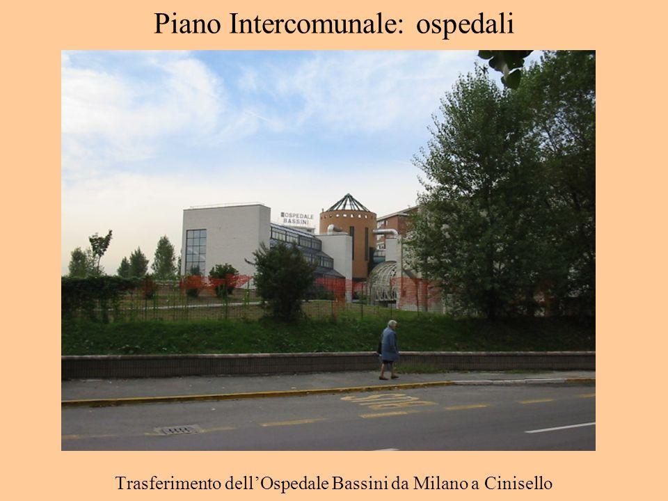Piano Intercomunale: ospedali Trasferimento dellOspedale Bassini da Milano a Cinisello
