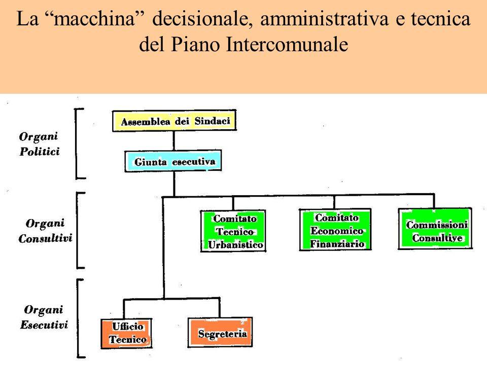 Il quadro della pianificazione comunale vigente PRG approvato (verde); PRG adottato (giallo); PRG allo studio (viola).