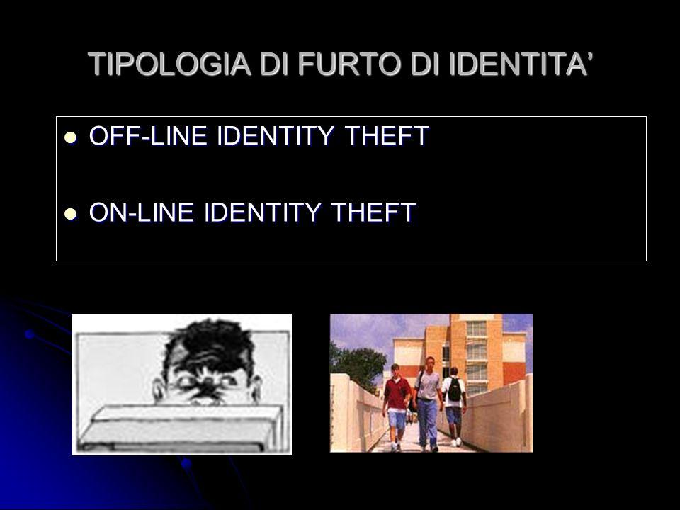 OFF-LINE IDENTITY THEFT FURTO DEL PORTAFOGLIO FURTO DEL PORTAFOGLIO TRASHING / CASSETTA POSTALE TRASHING / CASSETTA POSTALE ASCOLTO TELEFONATA O CONVERSAZIONE ASCOLTO TELEFONATA O CONVERSAZIONE INTERCETTARE RICEVUTA RISTORANTE CON NUMERO DI CARTA DI CREDITO INTERCETTARE RICEVUTA RISTORANTE CON NUMERO DI CARTA DI CREDITO
