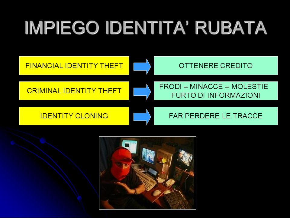IMPIEGO IDENTITA RUBATA FINANCIAL IDENTITY THEFT CRIMINAL IDENTITY THEFT IDENTITY CLONING OTTENERE CREDITO FRODI – MINACCE – MOLESTIE FURTO DI INFORMA