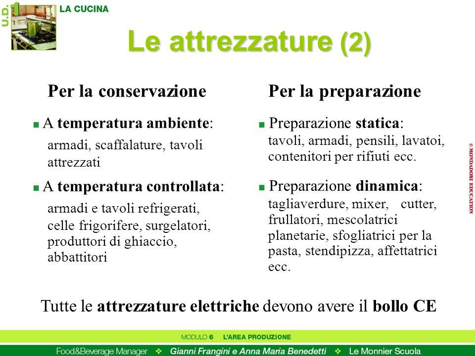 Le attrezzature (2) Per la conservazione n A temperatura ambiente: armadi, scaffalature, tavoli attrezzati n A temperatura controllata: armadi e tavol