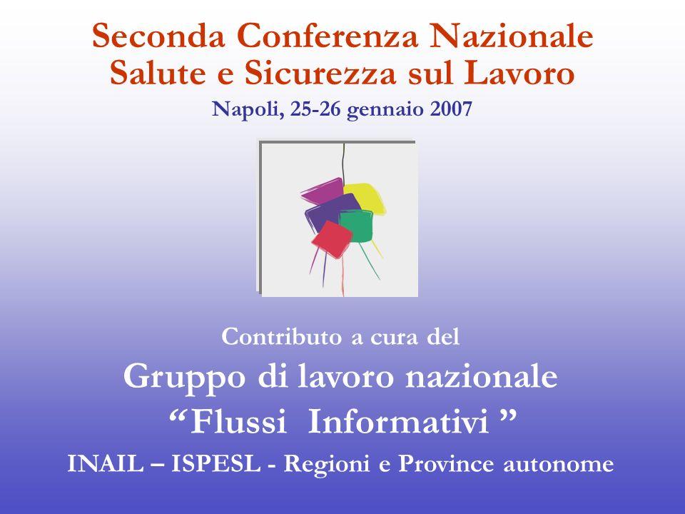 Seconda Conferenza Nazionale Salute e Sicurezza sul Lavoro Napoli, 25-26 gennaio 2007 Contributo a cura del Gruppo di lavoro nazionale Flussi Informativi INAIL – ISPESL - Regioni e Province autonome