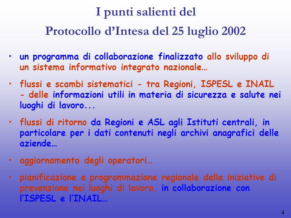 35 Estratto dai contributi del Convegno nazionale 11 luglio 2006 - Roma, Centro Congressi Frentani Indagine integrata per l approfondimento dei casi di infortunio mortale INAIL – ISPESL – Regioni e Province Autonome C.