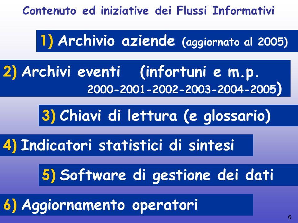 6 Contenuto ed iniziative dei Flussi Informativi 4) Indicatori statistici di sintesi 1) Archivio aziende (aggiornato al 2005) 2) Archivi eventi (infortuni e m.p.